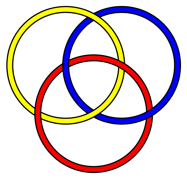three circles meaning